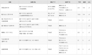 ﹝資料來源:2019臺中爵士音樂節官網﹞